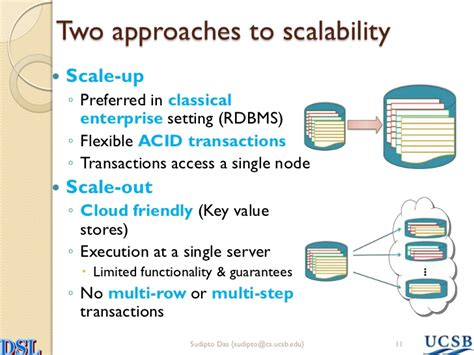cloud infrastructure patterns for scalable infrastructure and applications in a dynamic environment books scalable and elastic transactional data stores for cloud