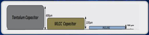 tantalum capacitor outgassing silicon capacitors space pre evaluation alter technology