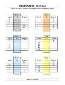 4th grade math function tables worksheets input output