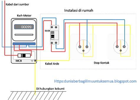 contoh diagram instalasi listrik rumah images how to