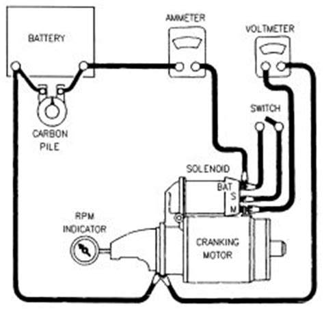 automotive repair manual 1986 buick lesabre security system fuel pump replacement 1996 buick fuel free engine image for user manual download