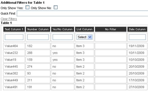 Jquery Filter Table by Useful Jquery Plugins To Enhance Html Tables Noupe