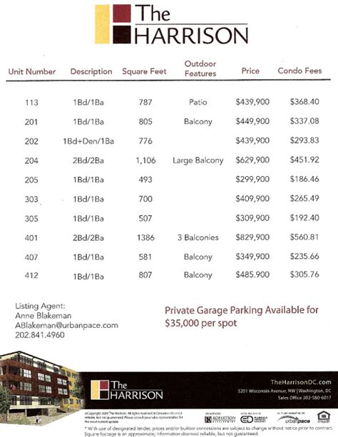 Apartment Prices Friendship Heights Finally Gets A New Condo Project And