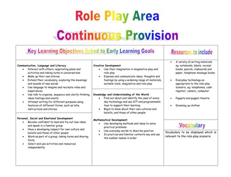 new year 2015 eyfs planning continuous provision posters nursery reception by jade88