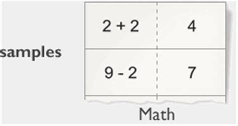 Flash Cards Template Excel by Make Your Own Math Flashcards Excel Math