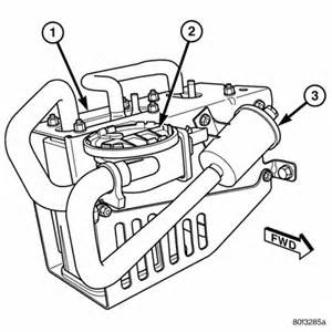 P0440 Dodge Ram Dodge Ram 1500 Obdii Evap System Purge Flow Fault Gas