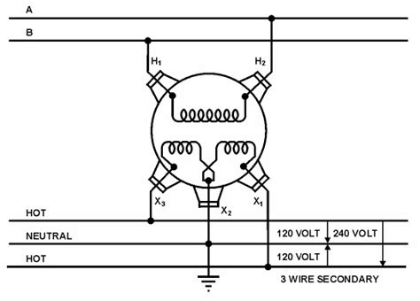 single phase transformer wiring diagram efcaviation