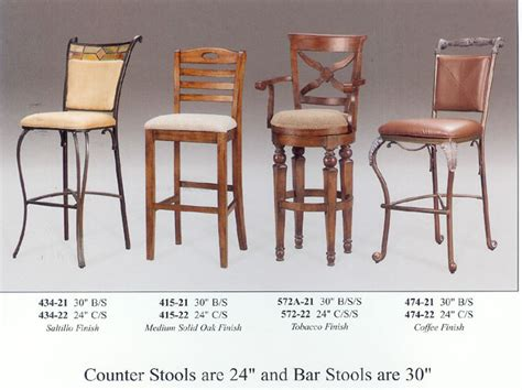 Ultimate Accents Bar Stools by Model Number Largo Bar Stools