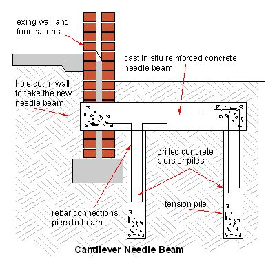 Cantilevered Deck by Underpinning Wikipedia