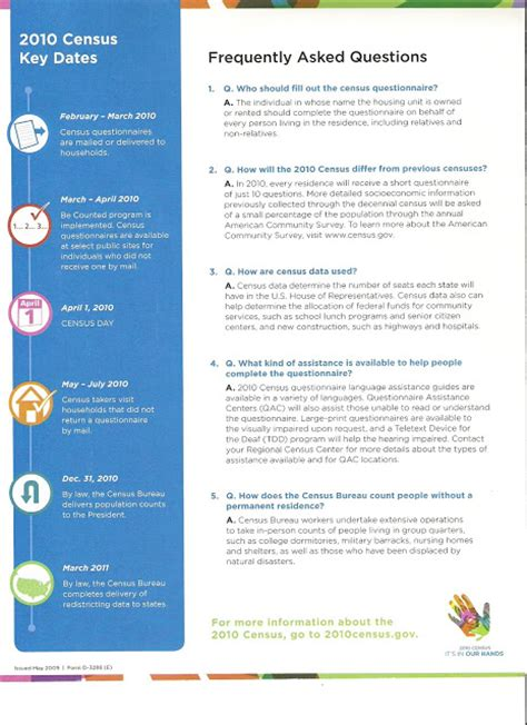7 Reasons To Participate In The 2010 Census by Havre Daily Corrector Census 2010