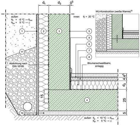 schwarze wanne detail detailseite planungsatlas hochbau einschalige