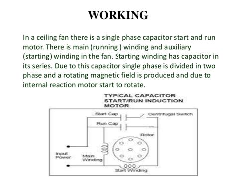 capacitors working principle ceiling fan