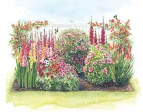 Flower Garden Designs And Layouts Perennial Flower Garden Design Roses Are Violets Are Blue Perennials