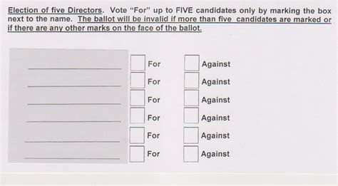 Voting For The Board Hoa Perspectives The Fox Hounds Of Hoa Business And Politics Board Of Directors Voting Ballot Template