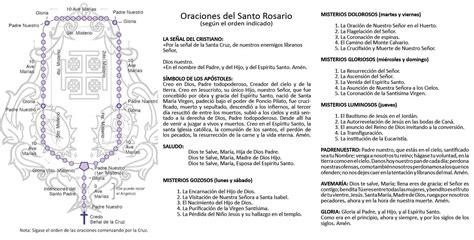 rosario de los difuntos con todos los misterios como rezar el rosario para difuntos tattoo design bild