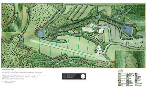 permaculture design for horses habitat