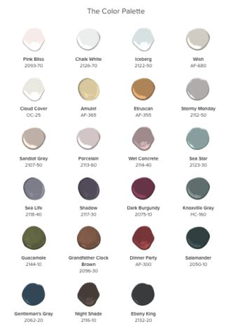 interior colors for 2017 top home interior paint colors for 2017 realtor tips