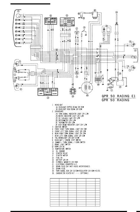 derbi senda wiring diagram derbi wiring diagram exles