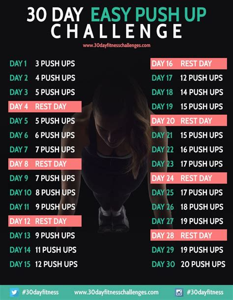 30 day push up and sit up challenge 78 best images about monthly fitness challenges on