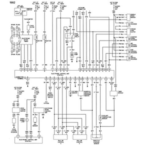 1982 corvette wiring diagram 82 corvette ecm wiring diagram get free image about