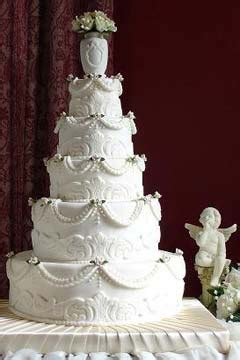 Most Expensive Wedding Cakes Inspi Ion Just For Wedding