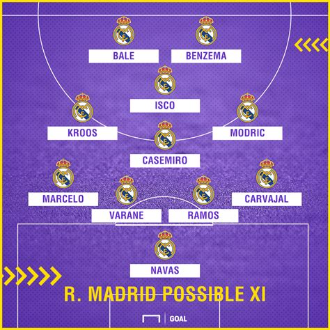 Press Coverage Library 187 Press Real Madrid Barcelona Team News Injuries Suspensions And Line Up For The Clasico