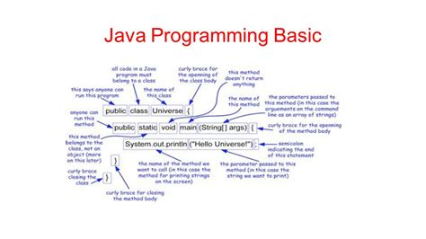 metal programming guide tutorial and reference via books java programming using eclipse tutorial filetype pdf