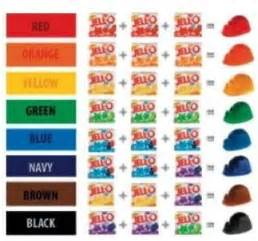 what 2 colors make black jello color chart for mixing need black mix two purple