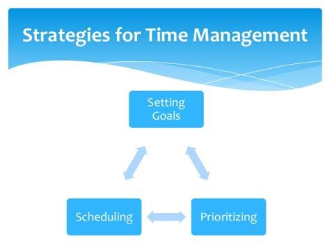 organizational skills organizational skills presentation