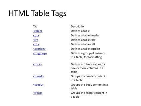 table attributes in html html table tags brokeasshome