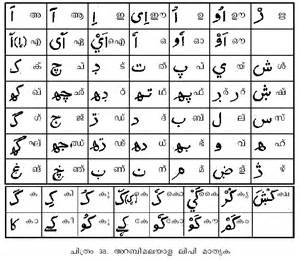 file arabimalayalam alphabet png wikimedia commons