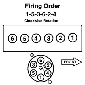 solved firing order diagram   jeep fixya