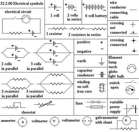 100 wiring schematic symbols relay about symbol