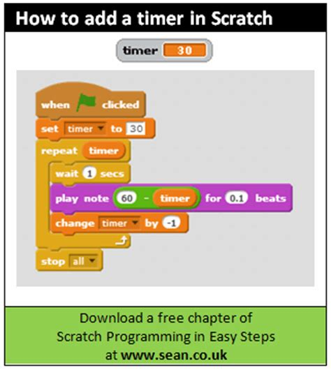 how to avoid my in ten simple steps pocket edition books how to make a scratch timer in 10 blocks