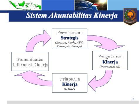 Analisis Kinerja analisis kinerja