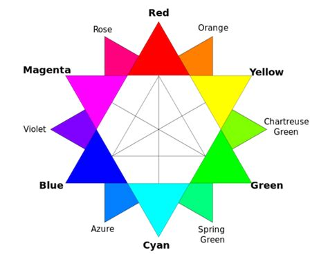 supplementary colors the importance of colour in trading platforms