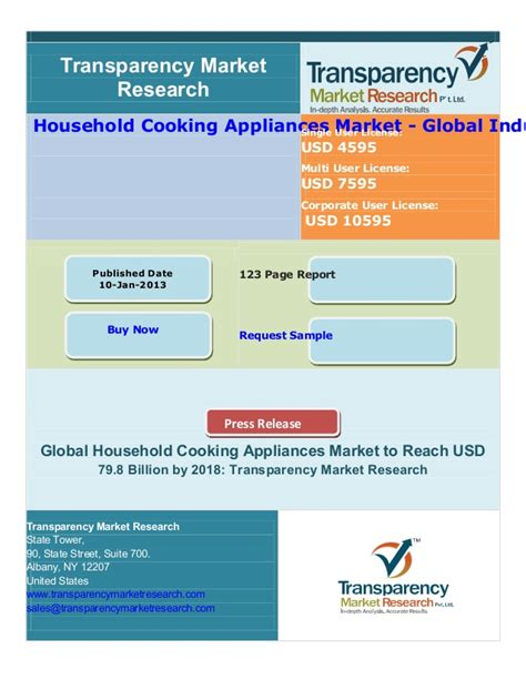 Small Home Appliances Market In India Household Cooking Appliances Market Global Industry