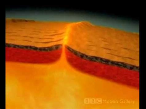 How Are Lava Ls Made by How Volcanoes Formed