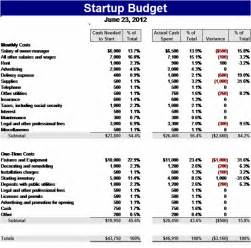 business start up budget template business startup budget template formal word templates