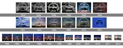 Paramount Pictures Symbol