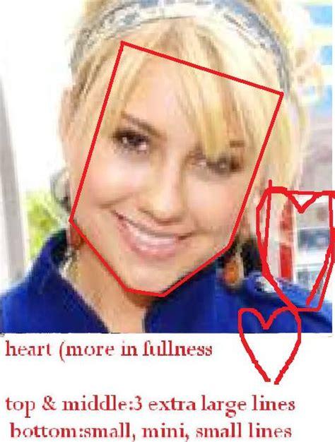 Chelsea Kane Face Shape   at 484 215 640 in regular heart shape more in fullness