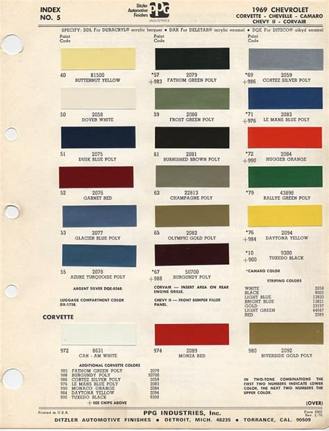 1969 camaro paint colors 1967 1969 camaro factory paint charts