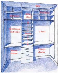 How To Design A Man S Closet Howstuffworks