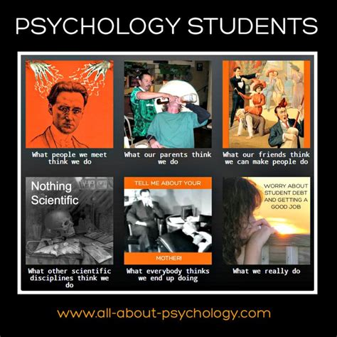 Meme Psychology - what people think meme the psychology students version