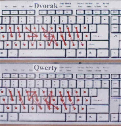 dvorak keyboard layout vs qwerty dvorak keyboard typing vs qwerty how do they compare do