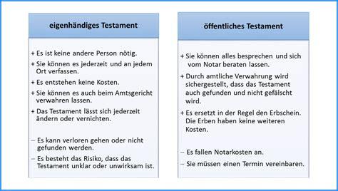 Testament Schreiben Muster 11 Handschriftliches Testament Vorlage Invitation Templated