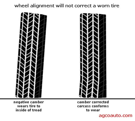 alignment wear on tires bad tire wear patterns 2017 2018 2019 ford price