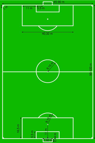 layout definicion yahoo medidas oficiales de un co o cancha de f 250 tbol