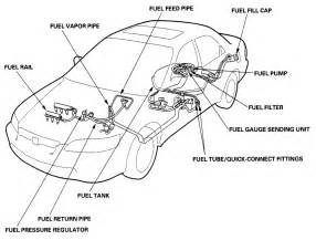wiring diagram for buick century wiring diagram for  2001 honda accord fuel pump location on wiring diagram for 1997 buick century