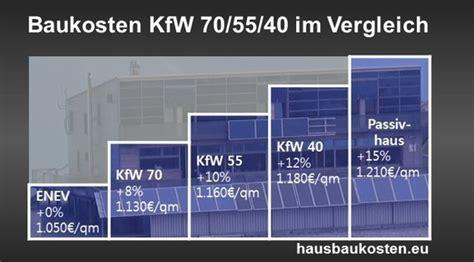 Kw 70 Haus by Kfw Streicht F 246 Rderstandard Kfw Effizienzhaus 70